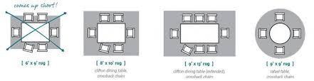 size of rug for dining room amazing rules for choosing the perfect dining room rug no nonsense sensibe advice for choosing the right rug stonegableblog com