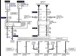 f150 trailer wiring diagram furthermore trailer light wiring diagram 1997 f150 tail light wiring diagram 1997 f150 trailer light wiring diagram 1997 circuit diagrams wire rh casiaroc co