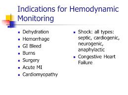 Advanced Nursing Concepts Part 1 Hemodynamic Monitoring Ppt Download
