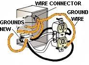 image jpg the diagram illustrates how to continue wiring from the last receptacle in a wiring run