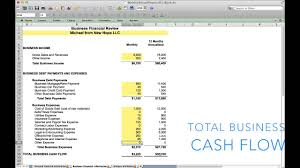 financial projections template month and annual financial projection template