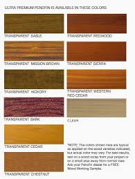 Image Result For Twp Stain On Western Red Cedar Color Chart