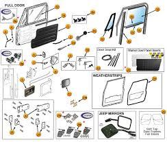 interactive diagram jeep cj5 cj7 cj8 jeep door parts interactive diagram jeep cj5 cj7 cj8 jeep door parts components