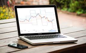 Stock Charts With Indicators Anychart Custom Technical Indicators In Javascript Stock