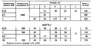 Отчёт по ознакомительной практике на СП ООО Инвертор  МБГЧ