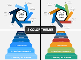 How To Prepare Slides For Ppt 7 Stages Of Decision Making