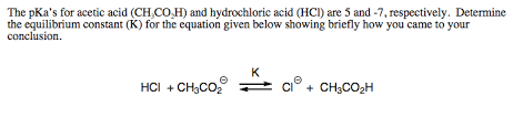 ch3co2h ch3co2h major magdalene project org