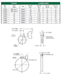 Ideal Tridon Hose Clamp Size Chart Ideal Tridon Hose Clamps