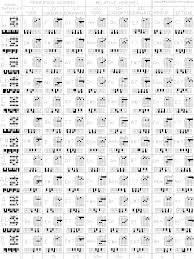 Charts For Violin Scales And Modes Violin Music Violin