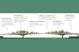 Small Picture Garden Bridge construction timetable outlined Horticulture Week