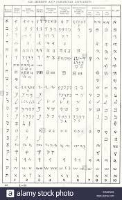 Ancient Alphabet Stock Photos Ancient Alphabet Stock