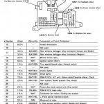 1997 honda accord fuse diagram intended for 92 honda accord fuse 92 Honda Accord Fuse Box accord 91 fuse box diagram honda tech within 92 honda accord fuse box diagram 92 honda accord fuse box diagram