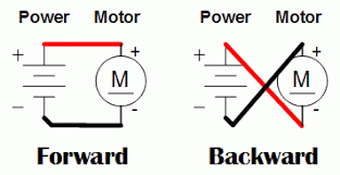 electric motor wiring diagram forward reverse wiring diagram im trying to wire a dayton 2x440a drum switch foward and reverse wiring diagram of a dpdt