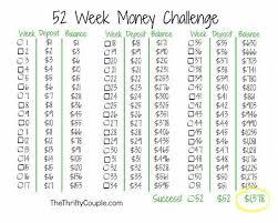 52 Week Money Saving Goal Chart Money Saving Challenge
