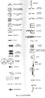 heater symbol wiring diagram wiring diagrams readingrat net electrical schematic symbols chart pdf at Heater Symbol Wiring Diagram