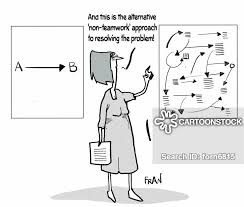 Funny Troubleshooting Chart Problem Solving Cartoons And Comics Funny Pictures From