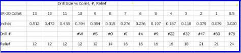 Center Drill Size Chart Pdf Bedowntowndaytona Com