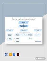 Free Pharmacy Department Organizational Chart Template