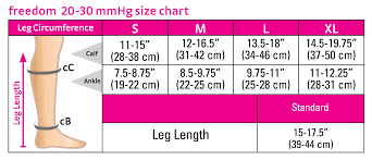 Mmhg Compression Chart Duomed Freedom Below Knee Compression Stockings
