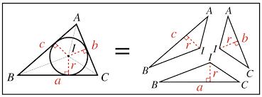 内 接 円 の 半径
