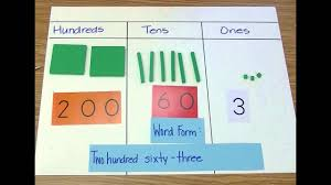 Lesson 2 Use Base Ten Blocks And A Place Value Chart To Show A Number