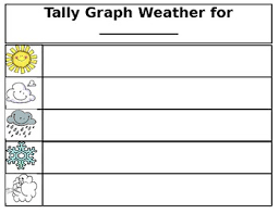 Blank Weather Data Chart Weather Graph For Kindergarten Worksheets Teaching
