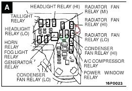 best mitsubishi generator wiring diagram wiring diagram 1995 mitsubishi pajero fuse box diagram new mitsubishi diamante fuse box under the hood mitsubishi wiring of 1995 mitsubishi pajero fuse box diagram