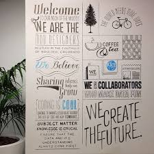 Small Picture 34 Inspiring Typography Wall Mural Designs Whiteboard