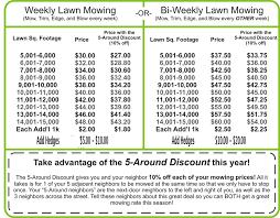Lawn Mowing Contract Rome Fontanacountryinn Com