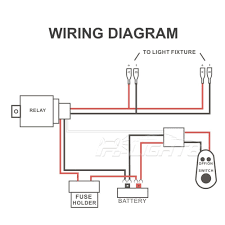 led light bar wiring loom diagram wiring diagram simonand wiring led lights 12 volt system at Led Lights Wiring Diagram