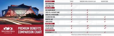 Peach Bowl Seating Chart 2018 Mbs_premium Benefits Chart 2018 1250px Mercedes Benz Stadium