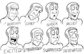 Facial Expressions Chart Drawing At Getdrawings Com Free