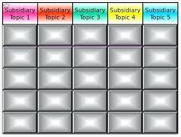 Jeopardy Template 4 Categories Blank Inside Board – Bleachbath.info