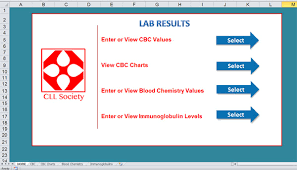Order Of Blood Draw Chart 2014 Keeping Track Of Lab Results Cll Society