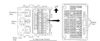 1997 infiniti i30 fuse box wiring diagrams best 1999 infiniti i30 fuse box wiring diagrams schematic 1997 jeep grand cherokee fuse box 1997 infiniti i30 fuse box