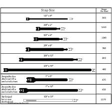 Rare Shower Curtain Size Chart Eyelet Size Chart Curtain Rod