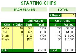 Home Poker Spreadsheet