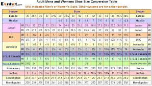 Donhot News International Shoe Size Conversion Chart