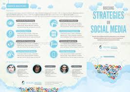 Media Proposal Template. social media marketing plan sample ...