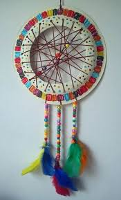How To String Dream Catcher The meaning of dream catchers Dream catchers and Catcher 77