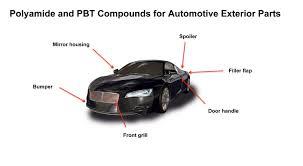 car exterior parts.  Parts Load Image JPG 495 KB Throughout Car Exterior Parts E