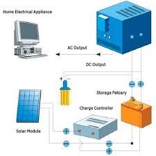solar panel setup for home solar power system homemade solar panel solar panel setup for home home solar power diagram anything wiring diagrams me home solar panel