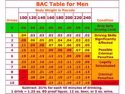 Drinking Chart For Weight Best Picture Of Chart Anyimage Org