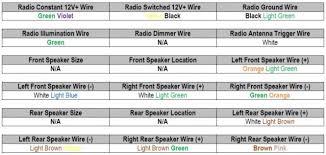 free wiring diagrams chrysler cordoba free radio wiring diagram car wiring diagrams explained at Free Chrysler Wiring Diagrams