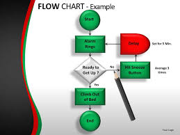 Flow Chart Powerpoint Presentation Flow Chart Powerpoint Presentation Templates