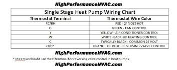 programmable thermostat wiring diagrams hvac control thermostat wiring 2 wires at Thermostat Wiring Diagram