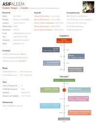 Timeline Website Template New Simple Minimalistic And Creative Resume Template With Infographic