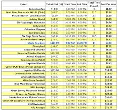 Disney World Ticket Price Chart Walt Disney World Raises Ticket Prices To 7 50 Per Hour