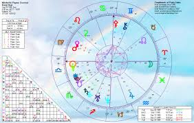 Michelle Payne The Astrology Of A Modern Day Amazon Home