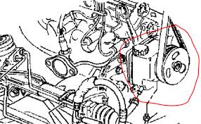 solved i cannot locate the power steering reservoir in fixya i cannot locate the power steering reservoir in netvan 198 png